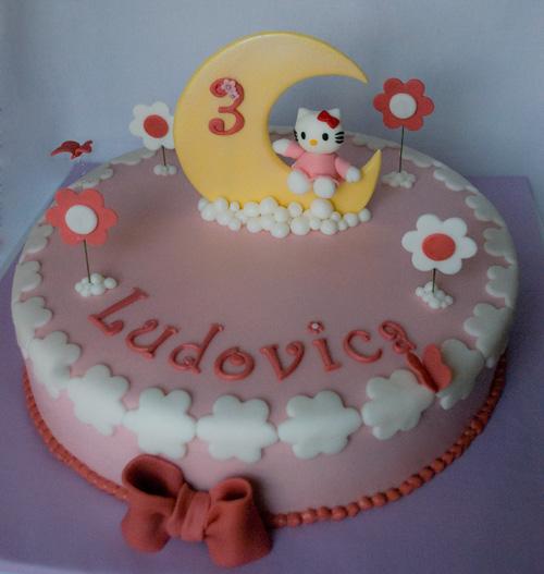 Immagine della torta di Hello Kitty